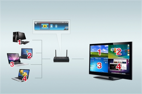 Better presentation systems   home