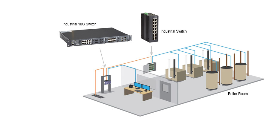 Ethernetswitches - Gebouwautomatisering