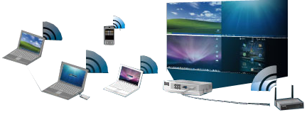 Wireless Presentation System III 4-1 Split Screen